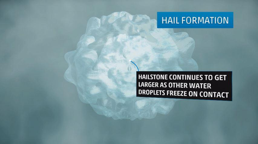 What Causes Giant Hail?