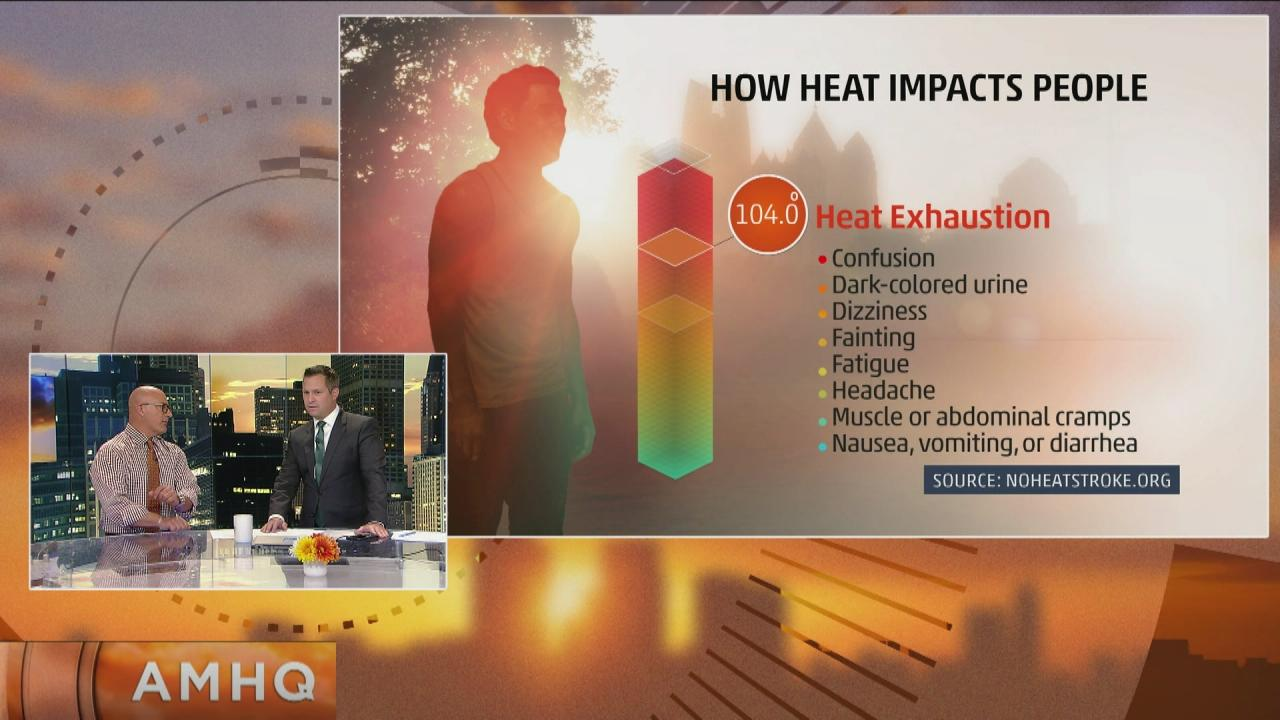 How Heat Affects Your Body