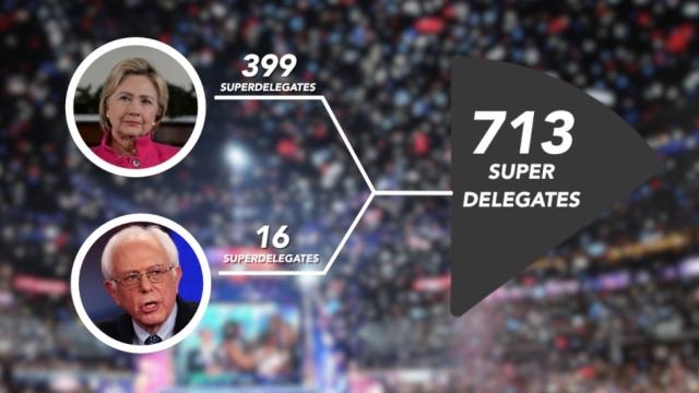 How Democratic Superdelegates Could Cramp Sanders' Style