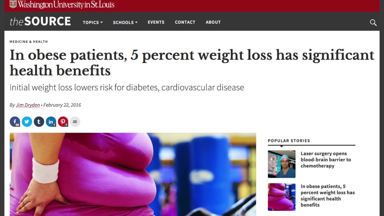 Just 5 Percent Weight Loss Can Improve Health Significantly In Obese People