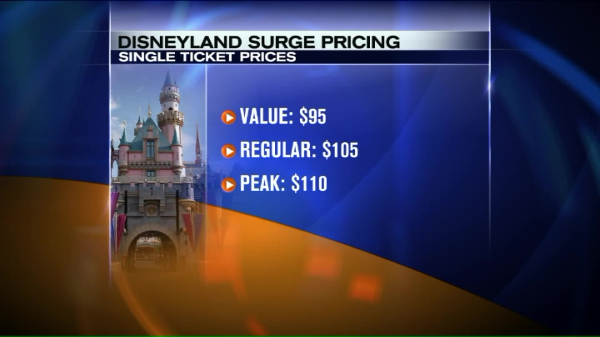 Disney Introduces Surge Pricing at Theme Parks