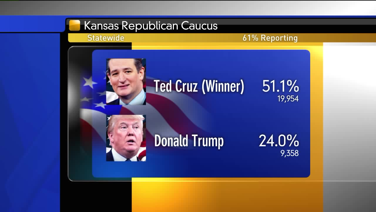 Sen. Ted Cruz Projected To Win Republican Presidential Caucuses In Kansas