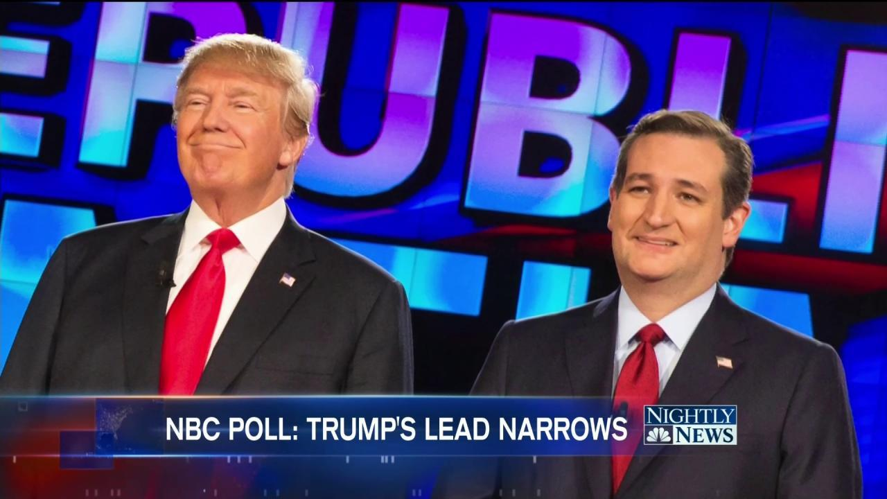 NBC News Poll Finds Trump and Cruz in Tight Race, Kasich Surges