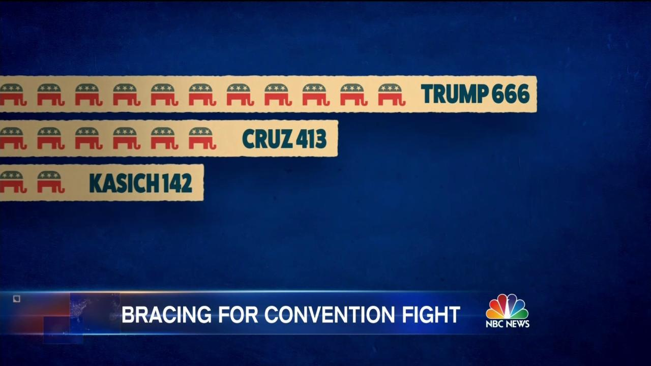 In Age of Trump, Contested Convention May Make Comeback