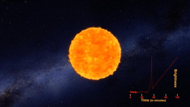Shockwave Of An Exploding Star Has Been Captured For The First Time
