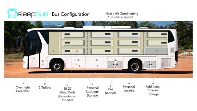 Man Who Experienced Homelessness Develops Sleeping Bus Concept For Homeless