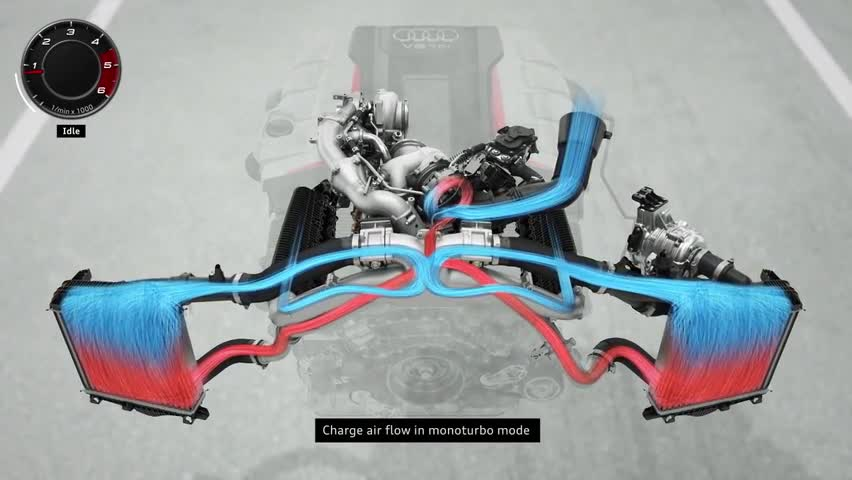 Audi SQ7 TDI: Animation EPC and 48 Volt Electrical Subsystem