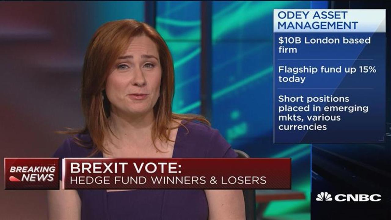 Hedge fund Brexit winners and losers