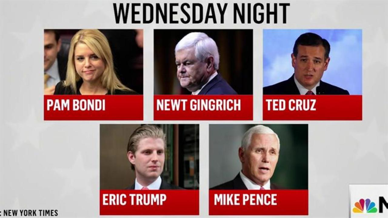 Possible lineup of GOP convention speakers