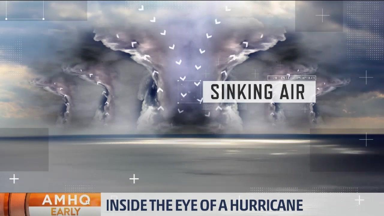 Inside the Eye of a Hurricane