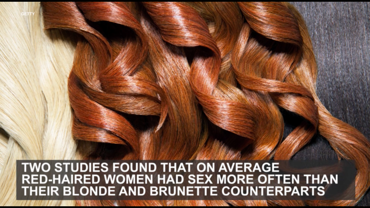 8 amazing facts about redheads