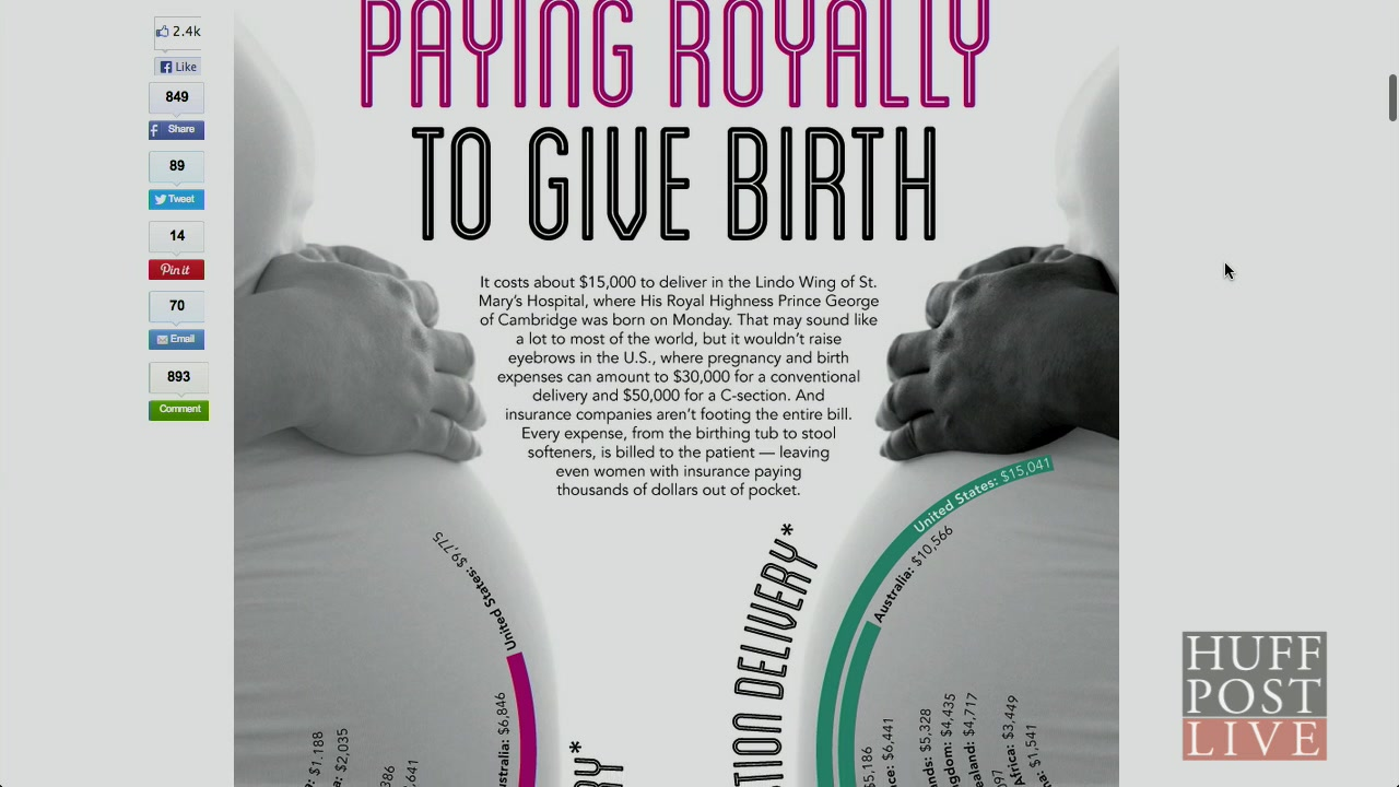 The Cost Of Giving Birth In U.S.