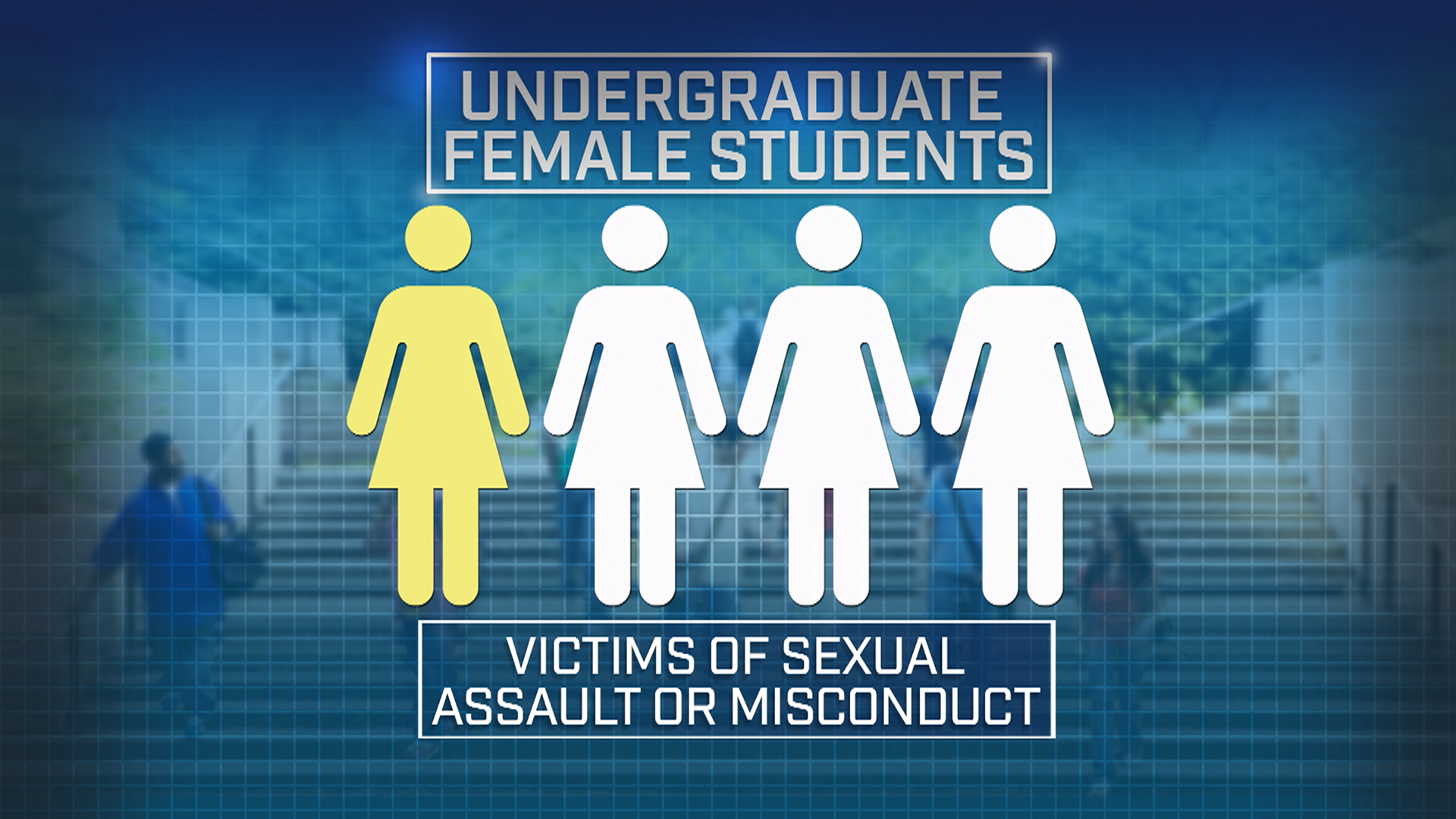 Alarming Numbers of Sex Assaults at Top Universities