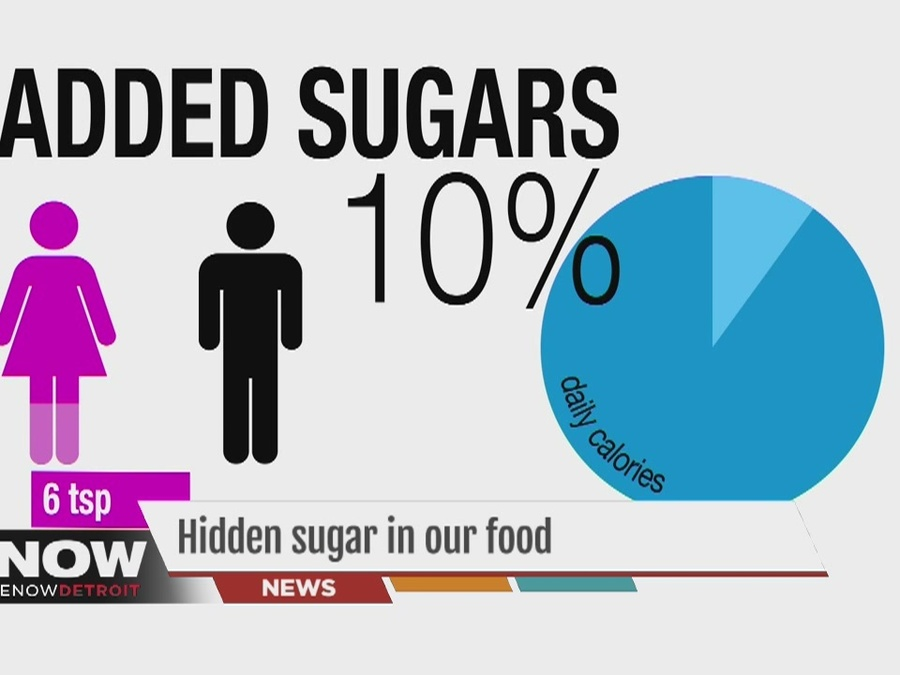 Hidden Sugars in Our Food
