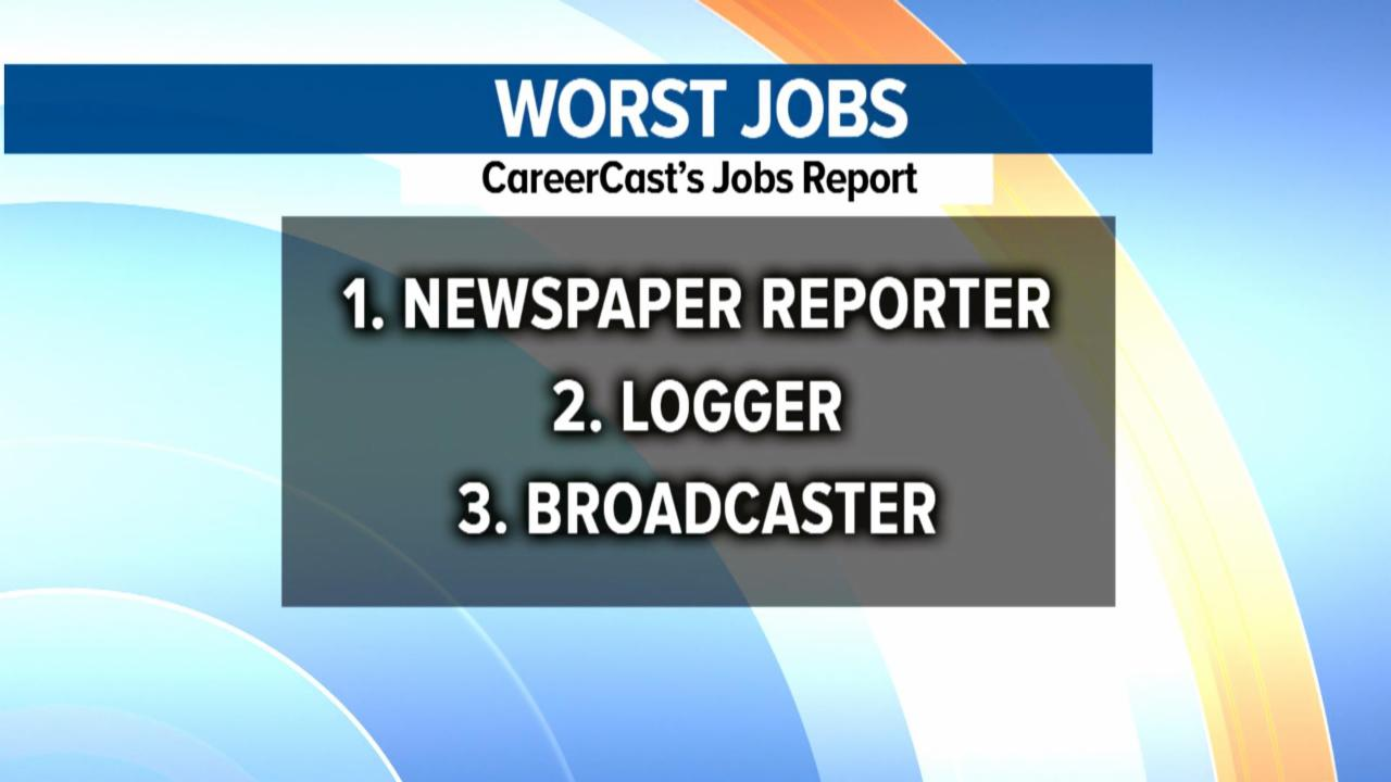 The worst job in America is...