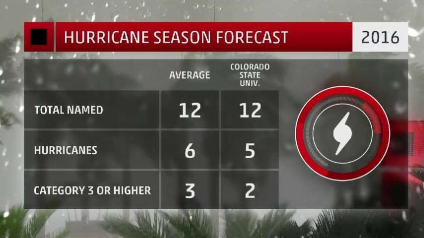 2016 Hurricane Season Forecast