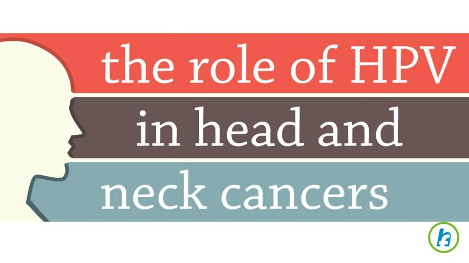 Oral HPV Significantly increases Chance of Head and Neck Cancer