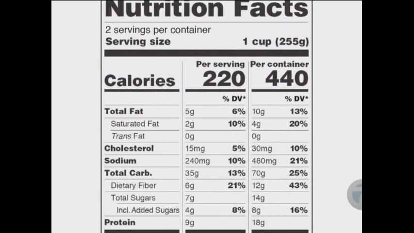 Changes coming for food nutrition labels