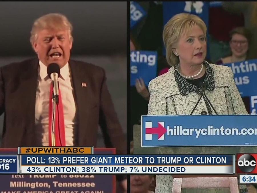 New poll shows 13% would prefer meteor over Trump or Clinton