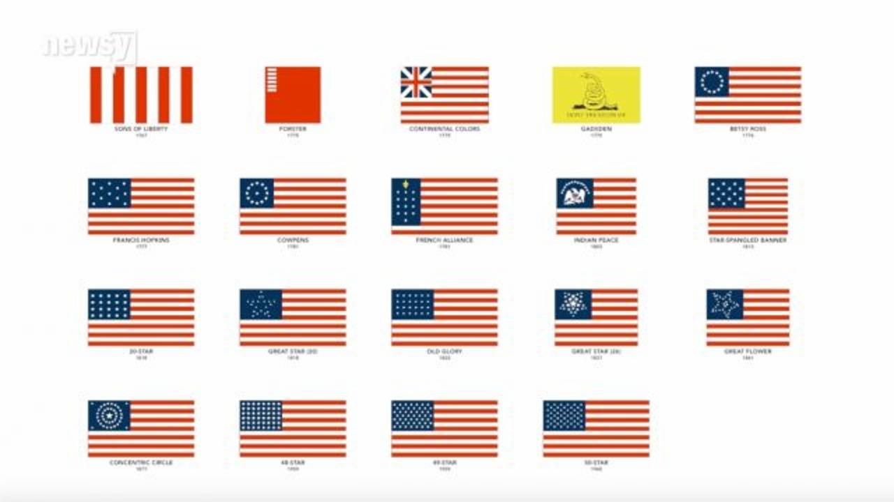 The Evolution of U.S. Flags in 80 Seconds