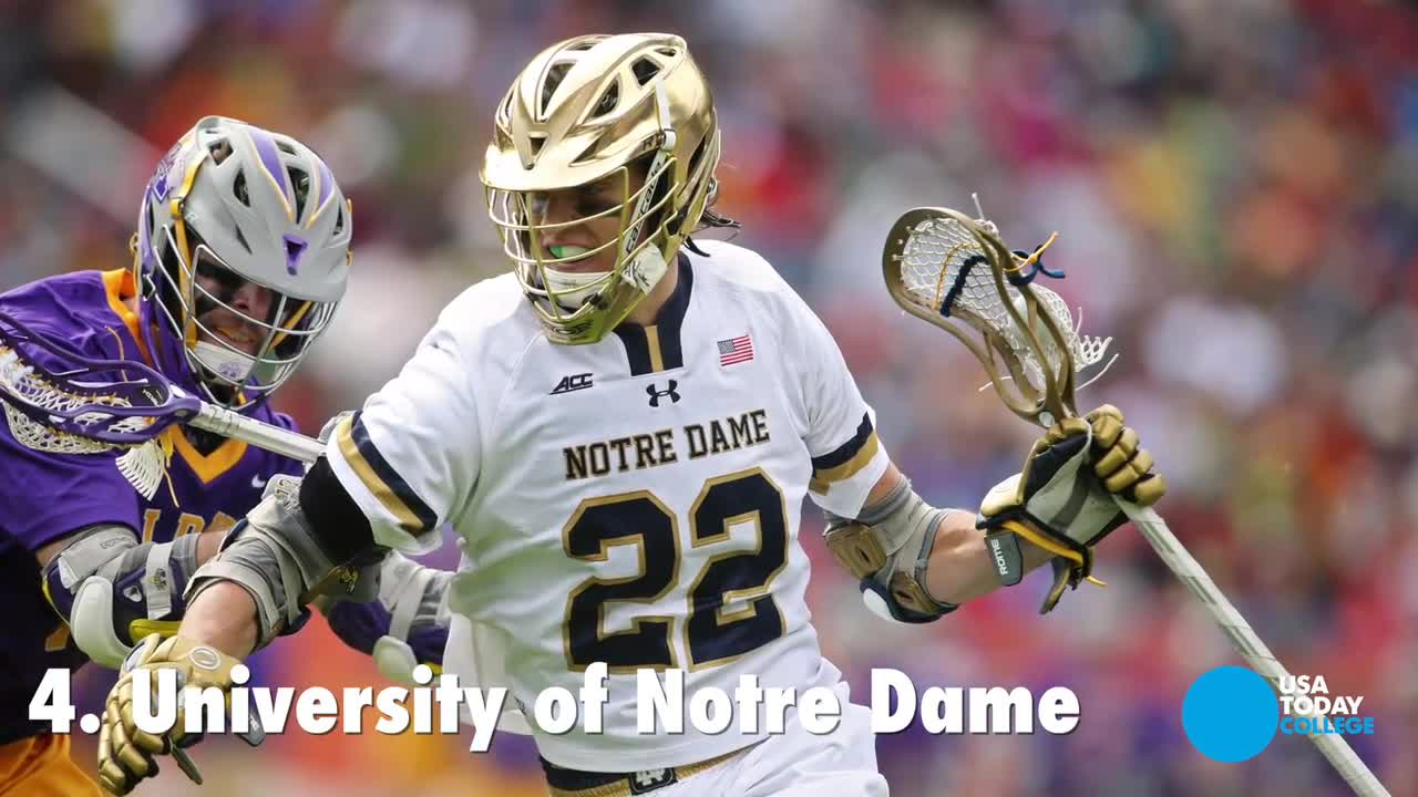 These are the best men's lacrosse colleges in the U.S.